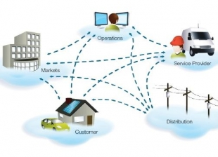 Itron Looks to Embedded Sensing for the Grid Edge : Greentech Media